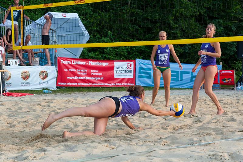 beachvolleyball ergebnisse